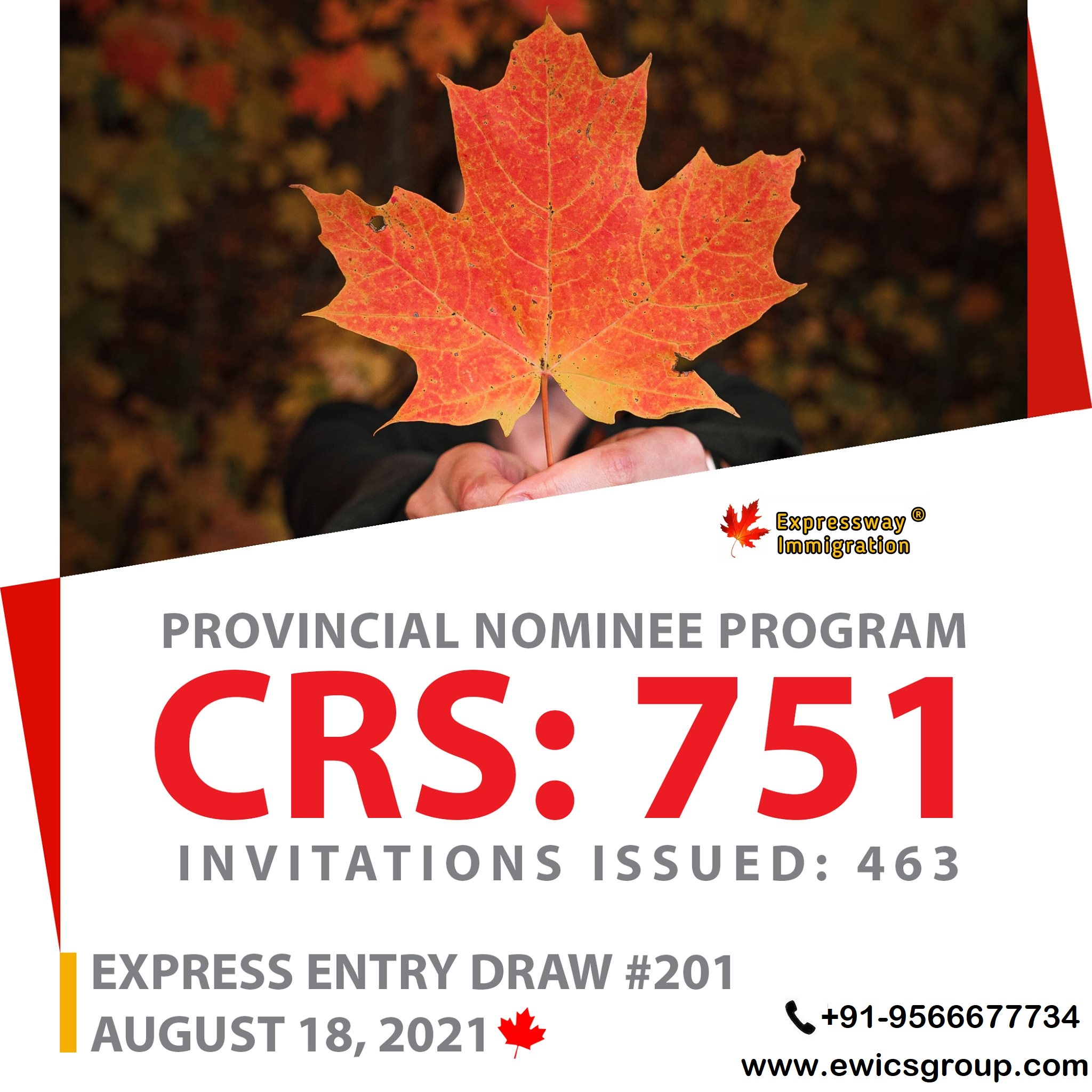 Canada Express Entry Draw #201