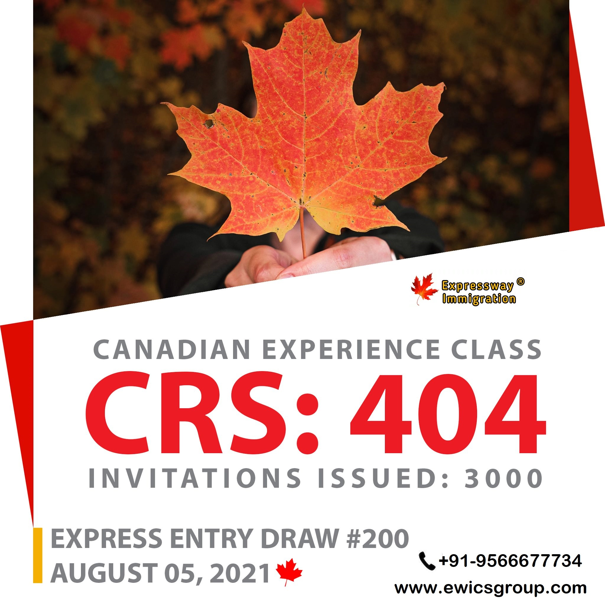 Latest Canada Express Entry Draw #200